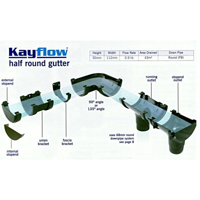 Half Round Gutter Internal Stop End